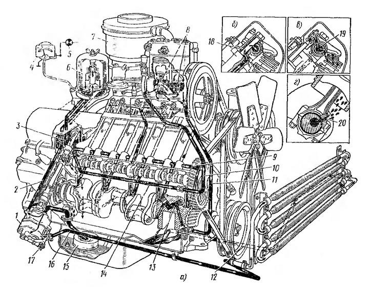 Схема смазочной системы мотора