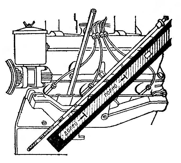 Рис. 20. Указатель уровня масла: ? - метка, соответствующая уровню масла до пуска двигателя; ? - метка, соответствующая уровню масла в прогретом двигателе через 2—3 мин после его остановки.
