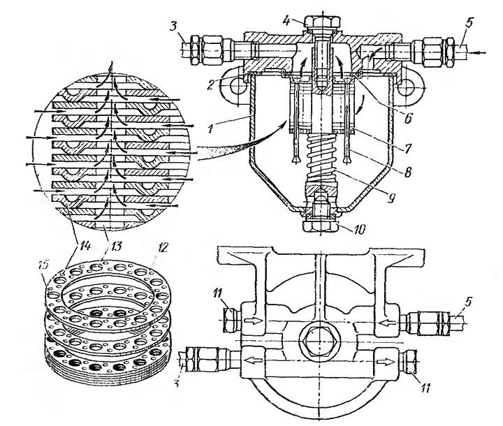 Рис. 24. Топливный фильтр-отстойник: 1 — корпус, 2 — прокладка; 3 — топливопровод к топливному насосу; 4 — болт крышки; 5 — топливопровод от топливного бака; 6 — прокладка фильтрующего элемента; 7 — фильтрующий элемент; 8 — стойка фильтрующего элемента; 9 — пружина отстойника; 10 —- сливная пробка; 11 — пробка; 12 — пластина фильтрующего элемента; 13 — отверстия в пластинах для прохода топлива; 14 — выступы на пластинах; 15— отверстия в пластинах для стоек.