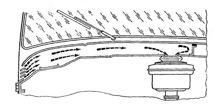 Схема подвода воздуха к
