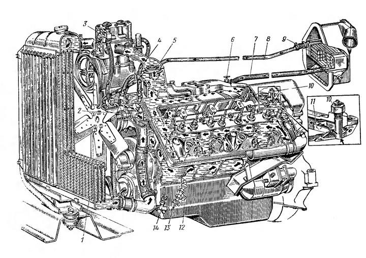 Рис. 30. Схема системы охлаждения ЗИЛ-130 двигателя: 1 — радиатор ЗИЛ-130; 2 — водяной насос ЗИЛ-130; 3 — компрессор; 4 — перепускной шланг (байпас); 5 — термостат; 6 — кран отопителя; 7 — подводящая трубка; 8 — отводящая трубка; 9 — радиатор отопителя; 10 — датчик указателя температуры охлаждающей жидкости; 11 — дозирующая вставка; 12 — сливной кран; 13 — рукоятка сливного крана; 14 — сливной кран патрубка радиатора