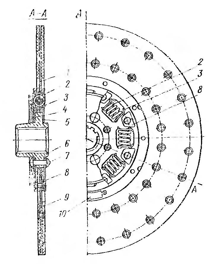 Рис. 38. Ведомый диск сцепления ЗИЛ-130: 1 - ведомый диск; 2 — пружина гасителя крутильных колебаний (демпфера); 3 — опорная пластина; 4 — маслоотражатель; 5 — диск гасителя; 6 — ступица ведомого диска; 7 — заклепка; 8 — фракционная накладка гасителя; 9 — фрикционная накладна ведомого диска; 10 — балансировочная пластина.