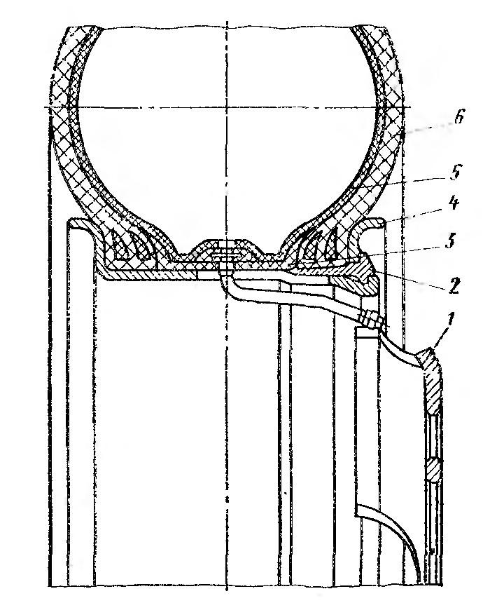 Рис. 49. Колесо ЗИЛ-130 с шиной: 1 — диск и обод колеса; 2 — замочное кольцо; 3 — ободная лента; 4 — бортовое кольцо; 5 — камера; 6 — покрышка.