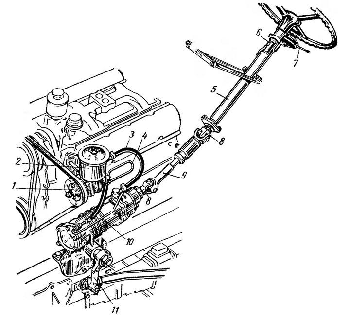 Дипломная работа на тему ремонт и то рулевого управления